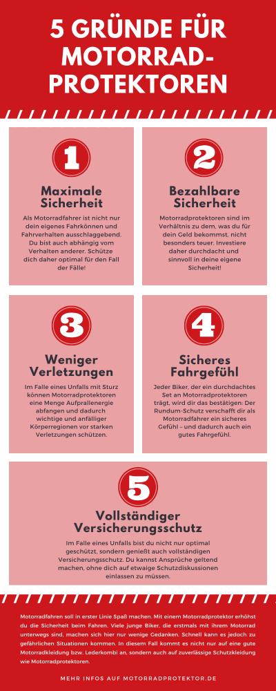Preview Infografik für Protektoren